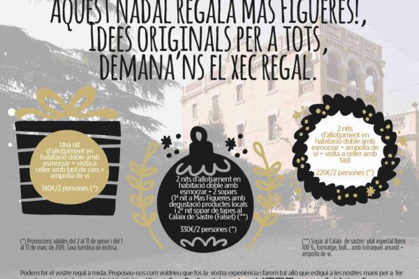 Cheque regalo Mas Figueres